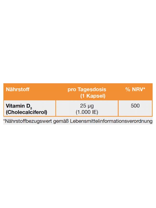 Nährwerttabelle Vitamin D3 1000 IE