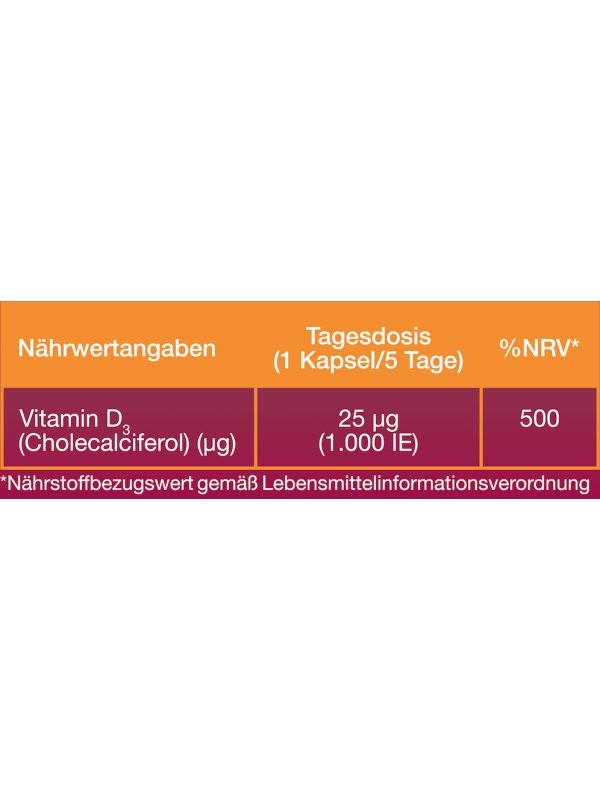 Tabelle Vitamin D3 5000 IE