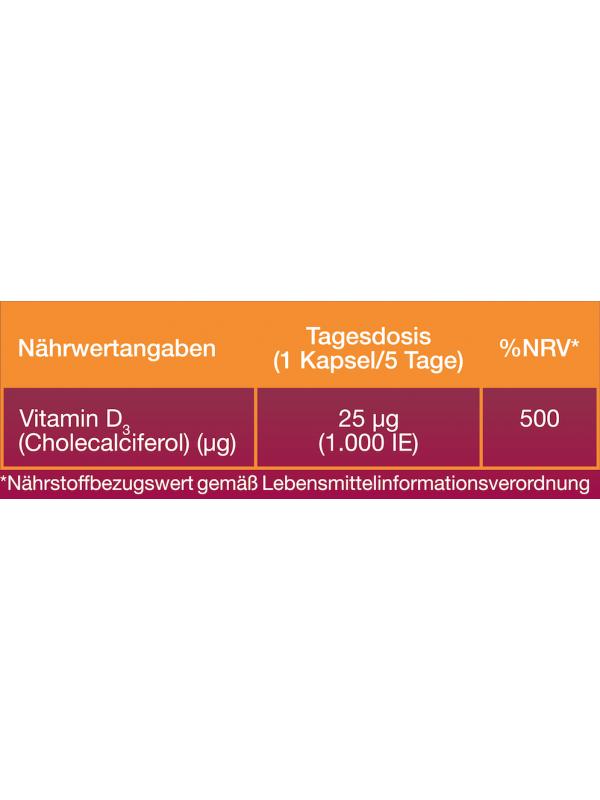 Tabelle Vitamin D3 Cholecalciferol 5000 IE