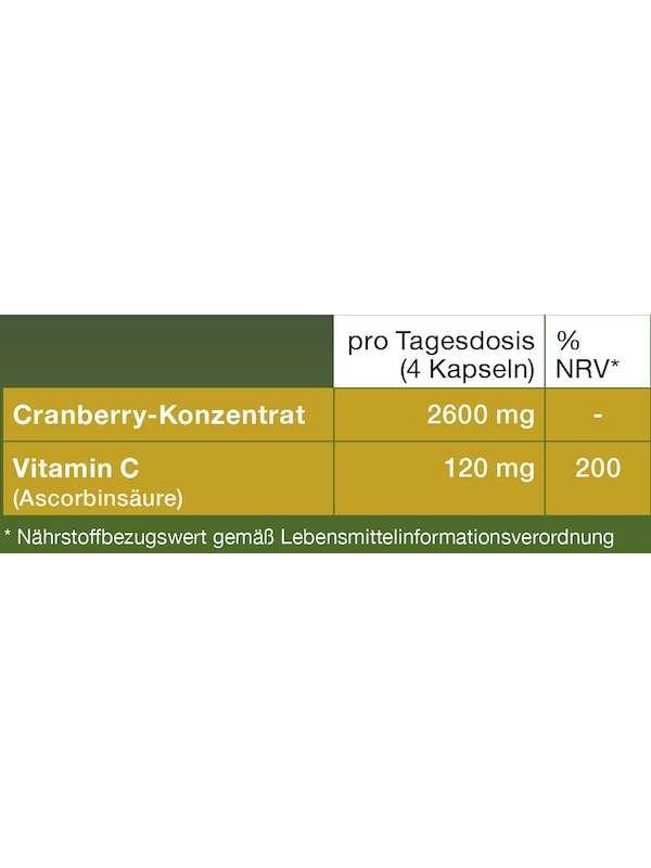 Nährwerttabelle Cranberry