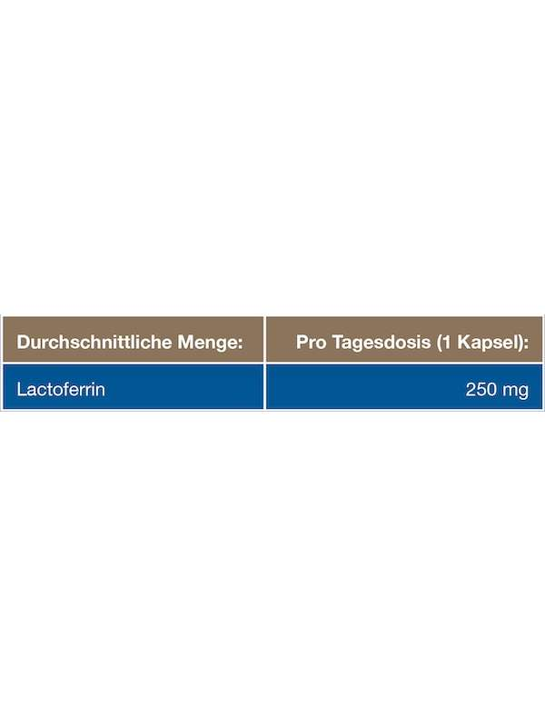 Nährwerttabelle Lactoferrin
