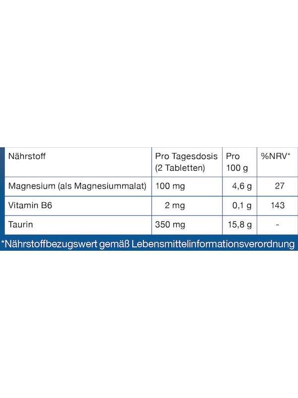 Nährwerttabelle Magnesium