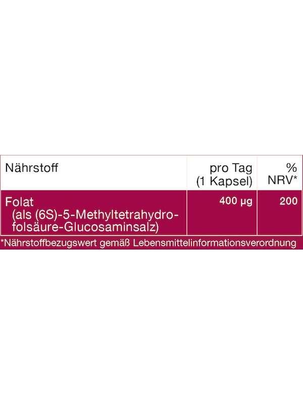 Nährwerttabelle Methylfolat